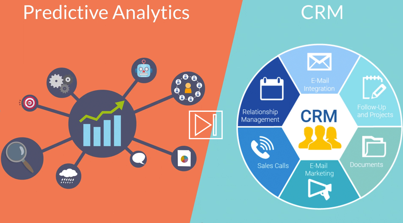 Predictive Analytics in manufacturing